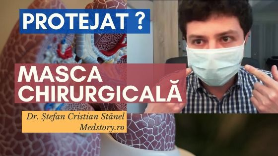 Iluzia protecției respiratorii – masca de tip chirurgical